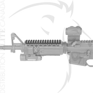 BLACKHAWK LOW PROFILE RAIL COVER